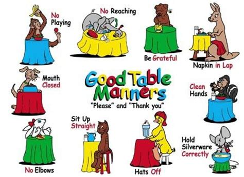 Essay on importance of good manners in our life